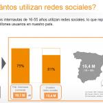 el 81% de los usuarios utilizan las redes sociales
