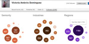 Mi red de contactos x sectores - población y puesto-Victoria Ambrós